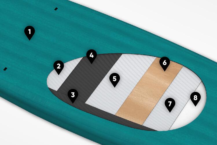 BXF:  Biax Fibre / Full PVC Sandwich Light Finish Technology