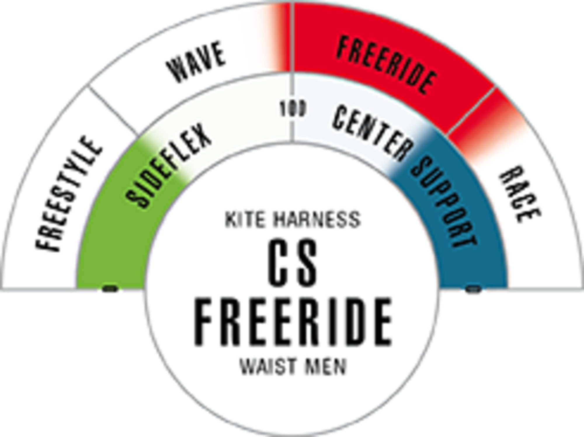 HarnessKompass18_CS-Freeride.png
